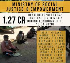 Ministry of Social Justice & Empowerment arranges free meals for more than 1.27 Crore Destitutes/Beggars/Homeless persons since lockdown started