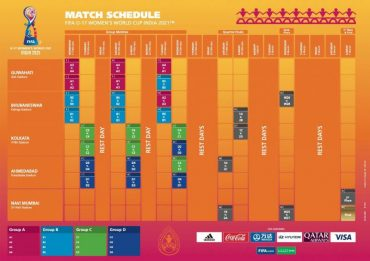 FIFA U-17 Women's World Cup India 2021™ – updated match schedule now available