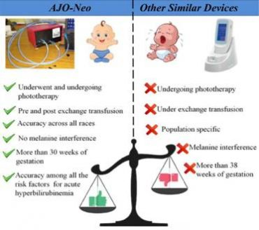 """SNBNCBS develops a """"No-touch"""" & """"Painless"""" device for non-invasive screening of bilirubin level in new-borns"""