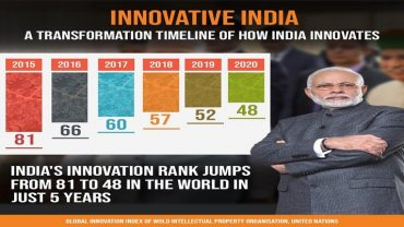 India ranked in the top 50 nations in the Global Innovation Index