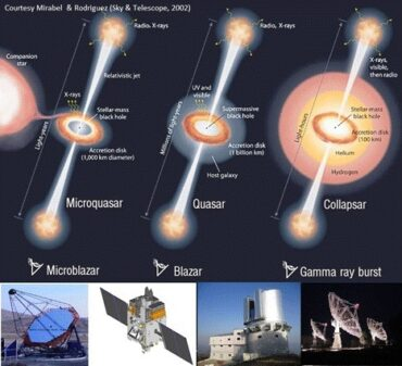 National workshop to discuss long standing scientific problems in observational astronomy